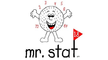 mr. stat, inc.
